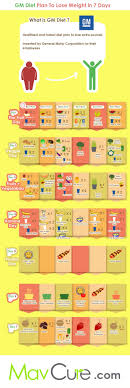 Fitness Diet Chart Gm Diet Plan Chart To Loose Weight In 7 Days Visual Ly