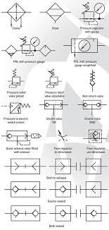 Hydraulic Schematic Symbols Chart Pneumatic Air Symbols Wiring Diagrams