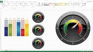 Creating Kpi Dashboard With Gauges Excel Dashboard Templates