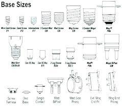 Fluorescent Light Chart Types Of Fluorescent Bulbs Inari Com Co