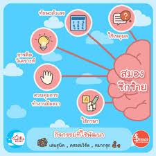 เคล็ดไม่ลับกับวิธีการพัฒนาสมองซีกซ้าย-ขวา ให้ลูกน้อย ได้ไม่ยาก -- SERAZU