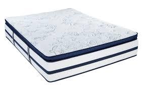 mattress icon png. Midnight Mattress Icon Png