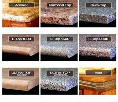 beautiful countertop edge options and countertop edging options granite edge options