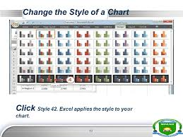 How To Change Chart Style To 42