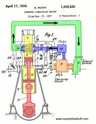 how do turbochargers work who invented turbochargers an early turbocharger patented in 1934 by alfred j batildefrac14chi