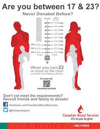 Blood Drive Height Weight Chart Can I Donate Canadian Blood Services Blood Donation