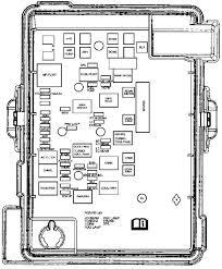 2005 cobalt fuse box diagram data wiring diagrams \u2022 05 cobalt fuse box diagram at 05 Cobalt Fuse Box Diagram