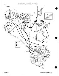 1996 F53 Fuse Box