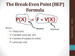 Break Even Point Analysis