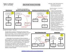 Indopco Inc V Cir Chart Indopco V Commissioner 503