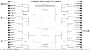 Excel Ncaa Tournament Bracket Excel Spreadsheets Help Downloadable 2013 Ncaa Tournament Bracket