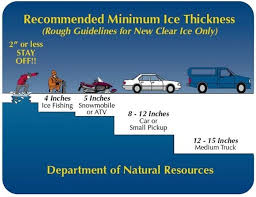 Ice Depth Safety Chart Algoma Snowmobile Trails What To Expect This Season
