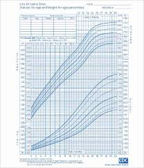 Growth Chart Templates Word Excel Pdf Smartcolorlib