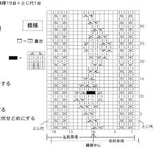 Japanese Crochet Chart Symbols Japanese Knitting Patterns