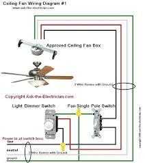 casablanca fan wiring diagram data wiring diagram blog casablanca fan parts casablanca fan motor wiring diagram