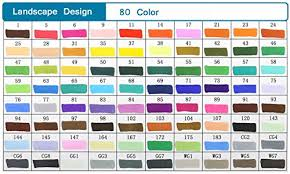 Touch Marker Chart Kirinstores 80 Colors Art Marker Pens Sketch Twin Marker Pens Broad Fine Point New Generation Permanent Marker Pens Highlighters With Case Gift Felt