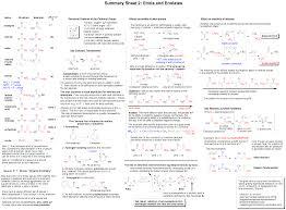 chemistry conversion chart cheat sheet summary sheet 2 enols and enolates master organic chemistry