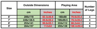 Pool Table Sizes Chart Pool Table Sizes Pool Tables By Generation Billiards