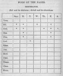 Ben Franklin S Virtue Chart Benjamin Franklins 13 Virtues Of Life To Live By Need