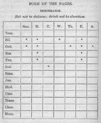 Benjamin Franklin Virtues Chart Ben Franklins Virtues Essay Example Gxessaymzgf