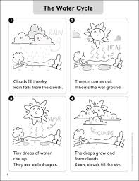 From gravity to food science, scientific concepts affect kids each and every day. Earth Science Worksheets Printable Activities Essential Questions For Kids