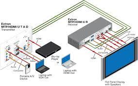 hdmi wiring diagram wirdig