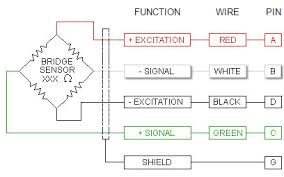 load cell wiring diagram load wiring diagrams online internal temperature compensation