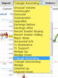 Automatic Triangle Chart Pattern Screener Simple Stock Trading