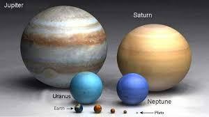 saturn s size earths relative size compared to jupiter saturn uranus neptune