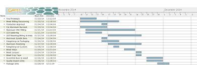 1 3 Production Gantt Chart Poly Pedals
