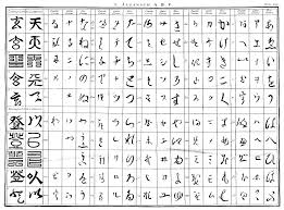 Full Japanese Alphabet Chart Japanese Alphabets A Complete Guide To Their History Use