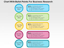 Bullet Chart Powerpoint Chart With Bullet Points For Business Research Powerpoint