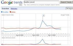 The Beatles Bigger Than Jesus On Google Telegraph