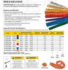 Blue Polyester Endless Round Sling Supertechlon 24 000 Lb Wll