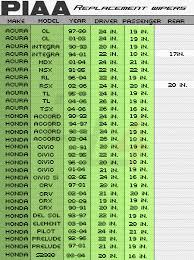Anco Wiper Chart Anco Windshield Wiper Size Guide