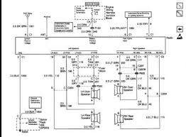 2001 chevy suburban wiring diagram 2001 image 2001 chevy silverado 1500 trailer wiring diagram wiring diagram on 2001 chevy suburban wiring diagram