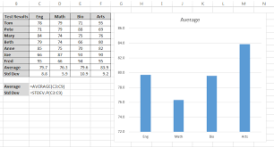 Standard Deviation Chart Excel How To Create Standard Deviation Error Bars In Excel