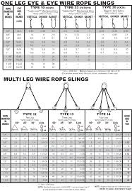23 Clean Crosby Rigging Chart