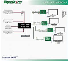 hdmi wire color diagram unique hdmi wire color diagram hdmi pinout HDMI Cable Wiring Pinout hdmi wire color diagram unique hdmi wire color diagram hdmi pinout diagram \u2022 wiring