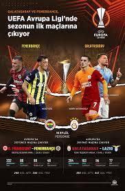 Galatasaray UEFA Avrupa Ligi'nde Lazio'yu konuk edecek