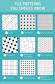 Pattern Ideas Impressive 48 Tile Patterns You Should Know Trendy Tile Design Ideas Delta