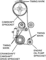 repair guides engine mechanical components timing belt 3 Mitsubishi 4G64 Engine Manual click image to see an enlarged view