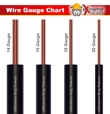 Fence Wire Gauge Chart Extreme Dog Fence Boundary Wire For Any Underground Electric Dog Fence System 4 Wire Gauges To Choose From For High Value And Extreme Reliability