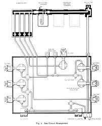 boyles anaesthetic machine pipe diagram   the maintenance of    boyles anaesthetic machine pipe diagram