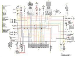 polaris ranger wiring diagram radiantmoons me 1995 polaris 300 4x4 service manual at Free Polaris Wiring Diagram
