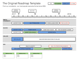 Project Roadmap Templates Keynote Product Roadmap Template Our Format Since 2005