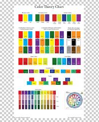 Color Design Hair Colour Chart Hair Coloring Human Hair Color Color Chart Hairstyle Png