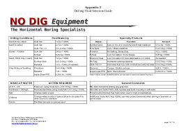 Taper Reamer Size Chart Horizontal Directional Drilling Reamer Selection Guide
