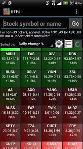 Stock Quote Apps Unique Realtime Stock Quotes Tiles Free Download Of Android Version M