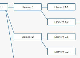 Css Hierarchy Chart Horizontal Hierarchical Tree View Plugin For Jquery
